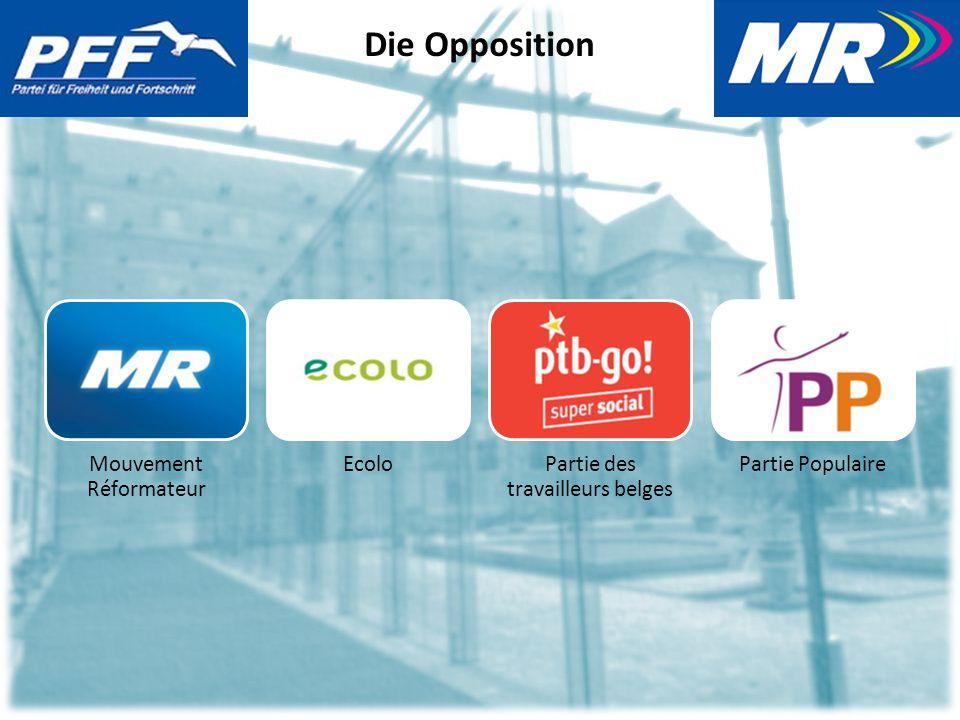 Die Opposition Mouvement Réformateur EcoloPartie des travailleurs belges Partie Populaire
