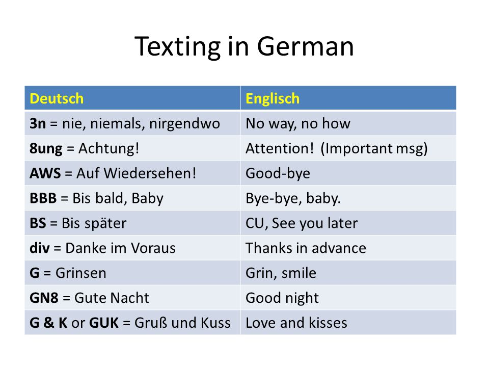 Texting in German DeutschEnglisch 3n = nie, niemals, nirgendwoNo way, no how 8ung = Achtung!Attention.