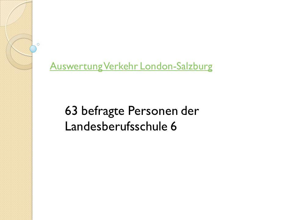 Auswertung Verkehr London-Salzburg 63 befragte Personen der Landesberufsschule 6
