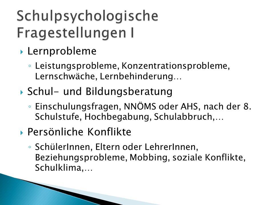  Lernprobleme ◦ Leistungsprobleme, Konzentrationsprobleme, Lernschwäche, Lernbehinderung…  Schul- und Bildungsberatung ◦ Einschulungsfragen, NNÖMS oder AHS, nach der 8.