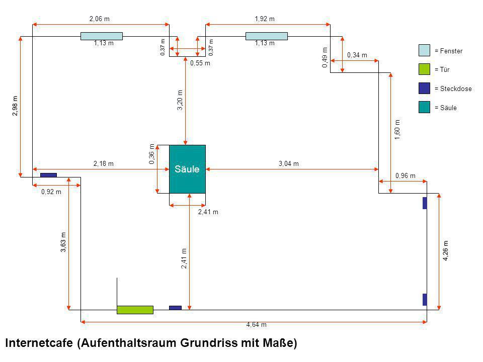 Säule 4,64 m 3,63 m 0,92 m 2,98 m 2,06 m1,92 m 0,55 m 0,37 m 0,34 m 0,49 m 1,60 m 0,96 m 4,26 m 1,13 m 2,18 m3,04 m 2,41 m 3,20 m 2,41 m 0,36 m = Fenster = Tür = Steckdose = Säule Internetcafe (Aufenthaltsraum Grundriss mit Maße)