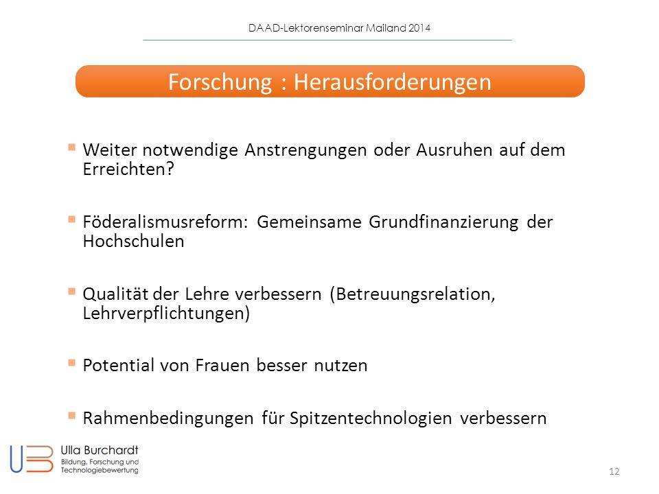 DAAD-Lektorenseminar Mailand 2014 12 Forschung : Herausforderungen  Weiter notwendige Anstrengungen oder Ausruhen auf dem Erreichten.