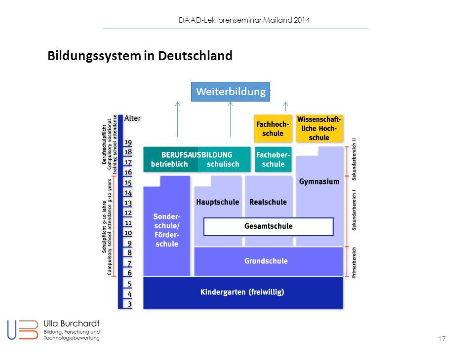 DAAD-Lektorenseminar Mailand 2014 17 Weiterbildung Bildungssystem in Deutschland