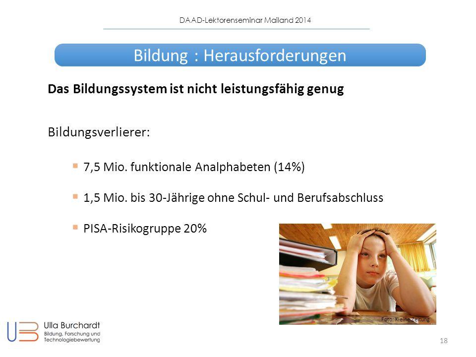 DAAD-Lektorenseminar Mailand 2014 18 Bildungsverlierer:  7,5 Mio.