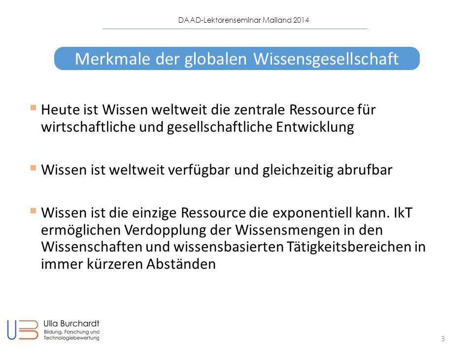 DAAD-Lektorenseminar Mailand 2014 14 Föderalismus (Prinzip der Staatsorganisation)  Aufgaben / Zuständigkeiten zwischen Bund und Gliedstaaten sind aufgeteilt.