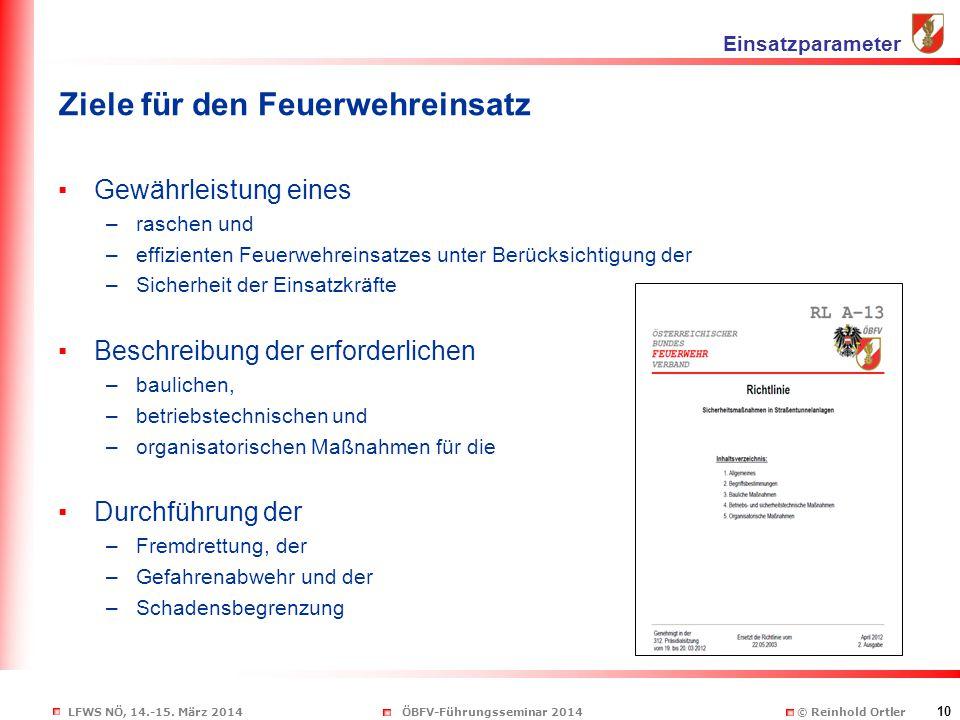 LFWS NÖ, 14.-15. März 2014ÖBFV-Führungsseminar 2014 © Reinhold Ortler 10 Ziele für den Feuerwehreinsatz ▪Gewährleistung eines –raschen und –effiziente