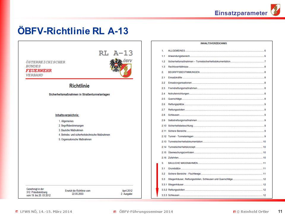 LFWS NÖ, 14.-15. März 2014ÖBFV-Führungsseminar 2014 © Reinhold Ortler 11 ÖBFV-Richtlinie RL A-13 Einsatzparameter
