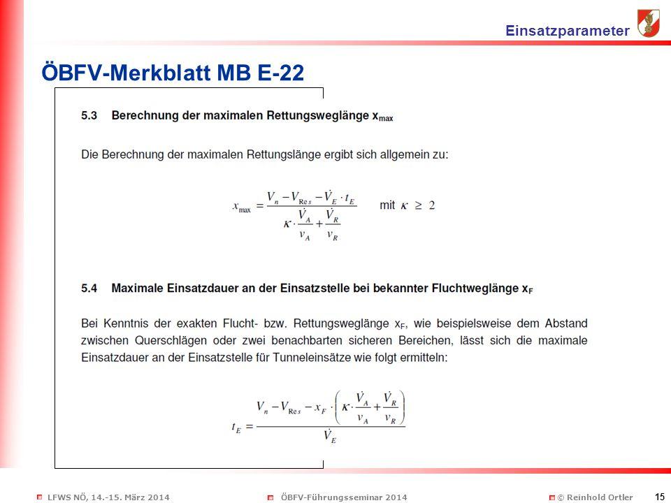 LFWS NÖ, 14.-15. März 2014ÖBFV-Führungsseminar 2014 © Reinhold Ortler 15 ÖBFV-Merkblatt MB E-22 Einsatzparameter