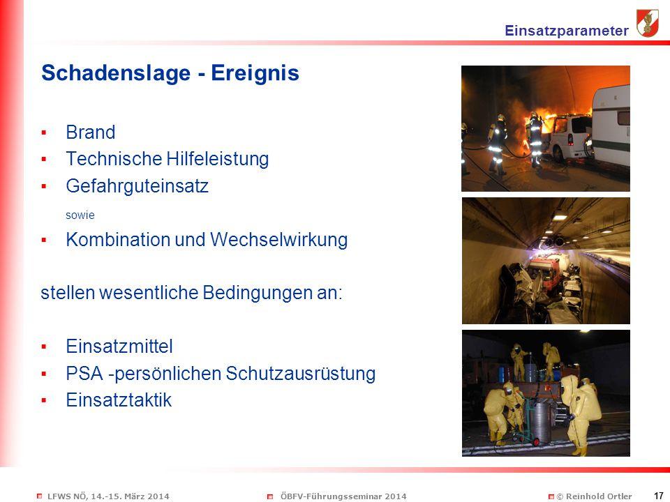 LFWS NÖ, 14.-15. März 2014ÖBFV-Führungsseminar 2014 © Reinhold Ortler 17 Schadenslage - Ereignis ▪Brand ▪Technische Hilfeleistung ▪Gefahrguteinsatz so