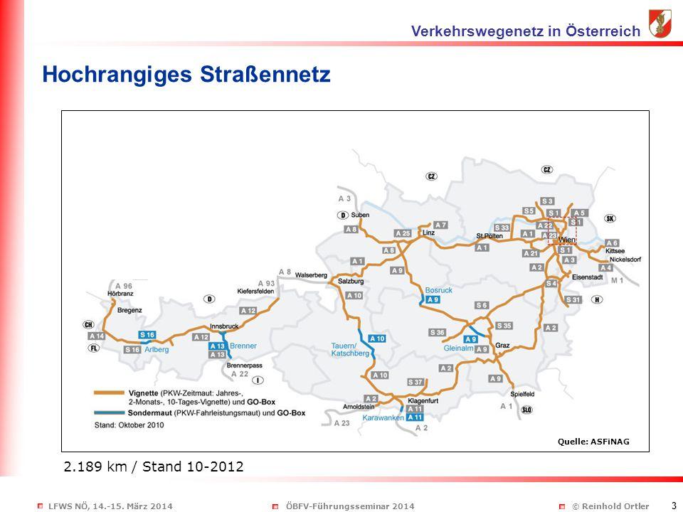 LFWS NÖ, 14.-15. März 2014ÖBFV-Führungsseminar 2014 © Reinhold Ortler 3 Hochrangiges Straßennetz Verkehrswegenetz in Österreich Quelle: ASFiNAG 2.189