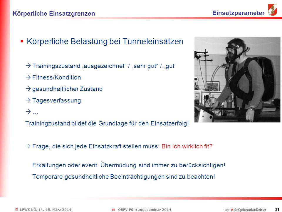 """LFWS NÖ, 14.-15. März 2014ÖBFV-Führungsseminar 2014 © Reinhold Ortler 31  Körperliche Belastung bei Tunneleinsätzen  Trainingszustand """"ausgezeichnet"""