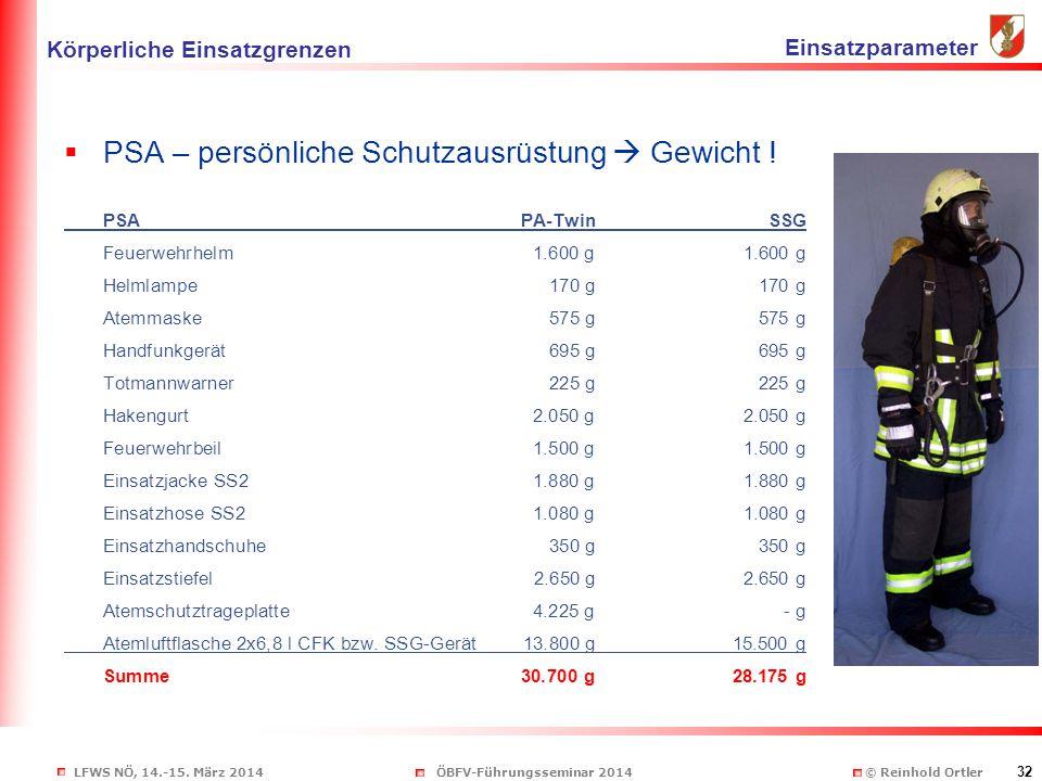 LFWS NÖ, 14.-15. März 2014ÖBFV-Führungsseminar 2014 © Reinhold Ortler 32  PSA – persönliche Schutzausrüstung  Gewicht ! PSAPA-TwinSSG Feuerwehrhelm1