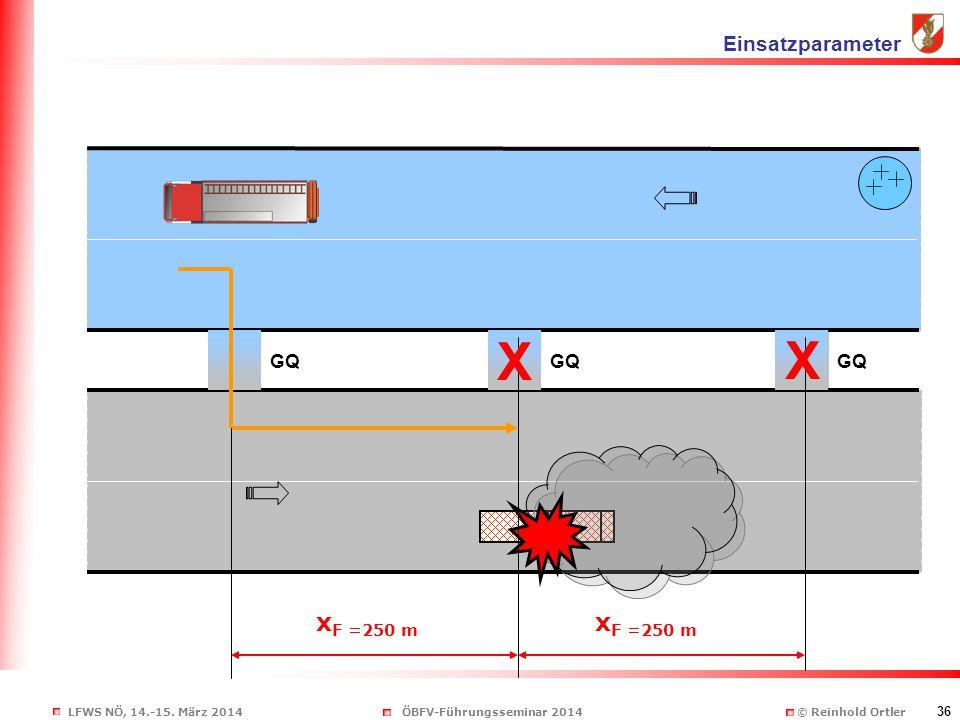 LFWS NÖ, 14.-15. März 2014ÖBFV-Führungsseminar 2014 © Reinhold Ortler 36 x F =250 m GQ Einsatzparameter X X