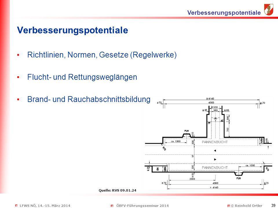 LFWS NÖ, 14.-15. März 2014ÖBFV-Führungsseminar 2014 © Reinhold Ortler 39 Verbesserungspotentiale ▪Richtlinien, Normen, Gesetze (Regelwerke) ▪Flucht- u