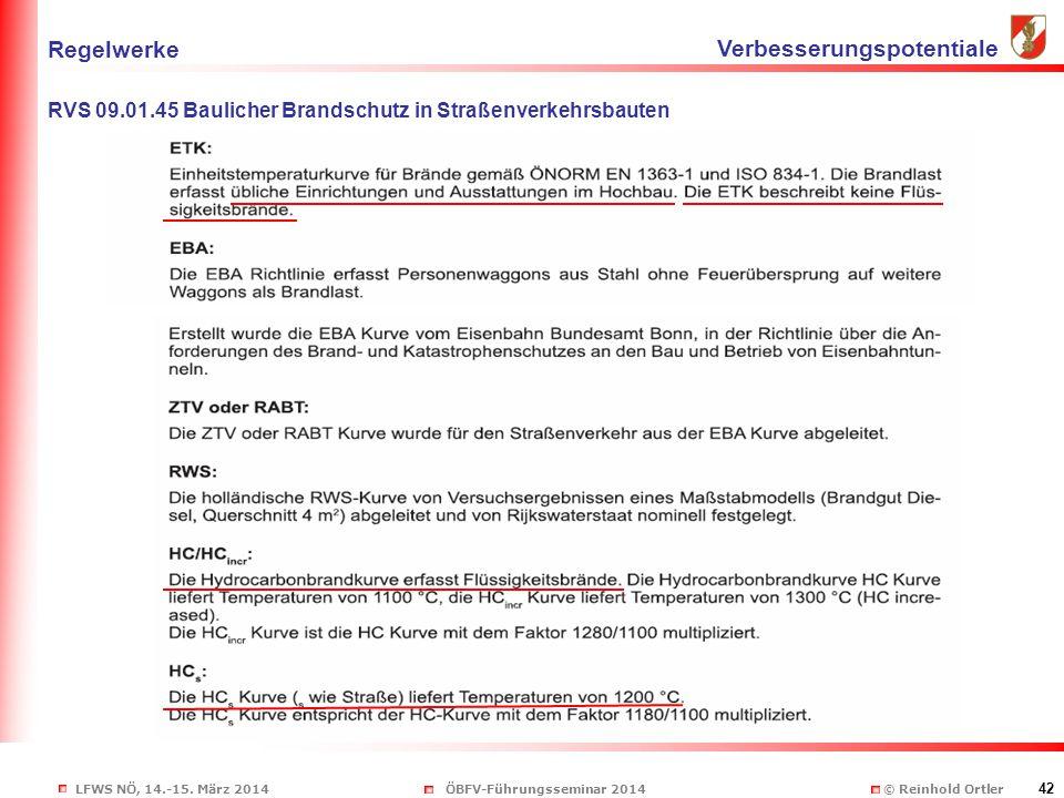 LFWS NÖ, 14.-15. März 2014ÖBFV-Führungsseminar 2014 © Reinhold Ortler 42 RVS 09.01.45 Baulicher Brandschutz in Straßenverkehrsbauten Verbesserungspote