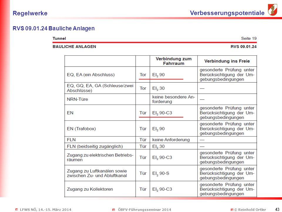 LFWS NÖ, 14.-15. März 2014ÖBFV-Führungsseminar 2014 © Reinhold Ortler 43 RVS 09.01.24 Bauliche Anlagen Verbesserungspotentiale Regelwerke