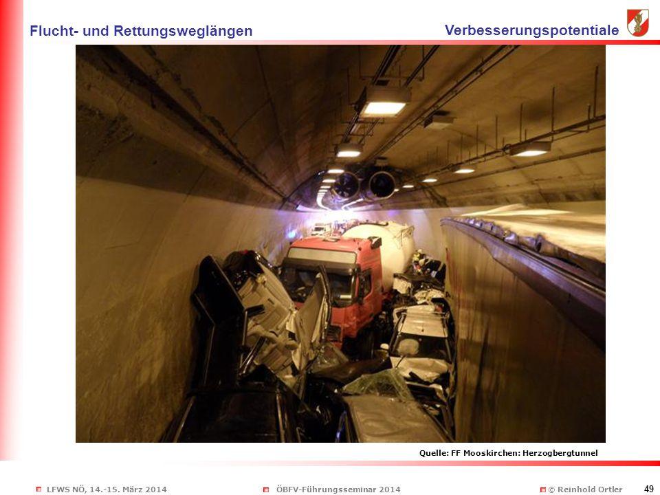 LFWS NÖ, 14.-15. März 2014ÖBFV-Führungsseminar 2014 © Reinhold Ortler 49 Verbesserungspotentiale Quelle: FF Mooskirchen: Herzogbergtunnel Flucht- und