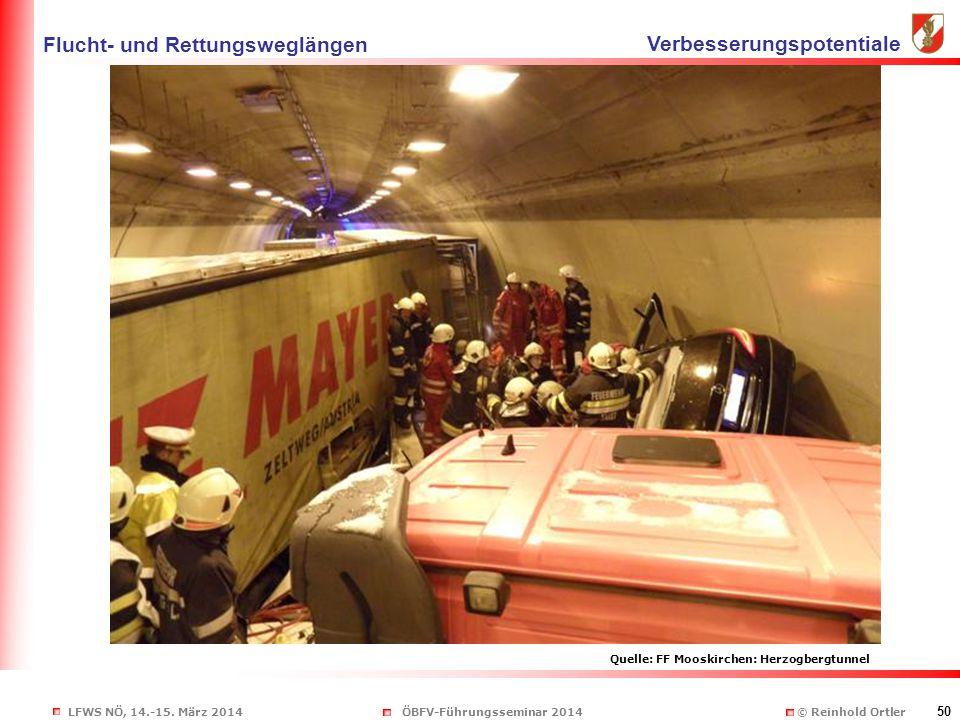 LFWS NÖ, 14.-15. März 2014ÖBFV-Führungsseminar 2014 © Reinhold Ortler 50 Quelle: FF Mooskirchen: Herzogbergtunnel Verbesserungspotentiale Flucht- und