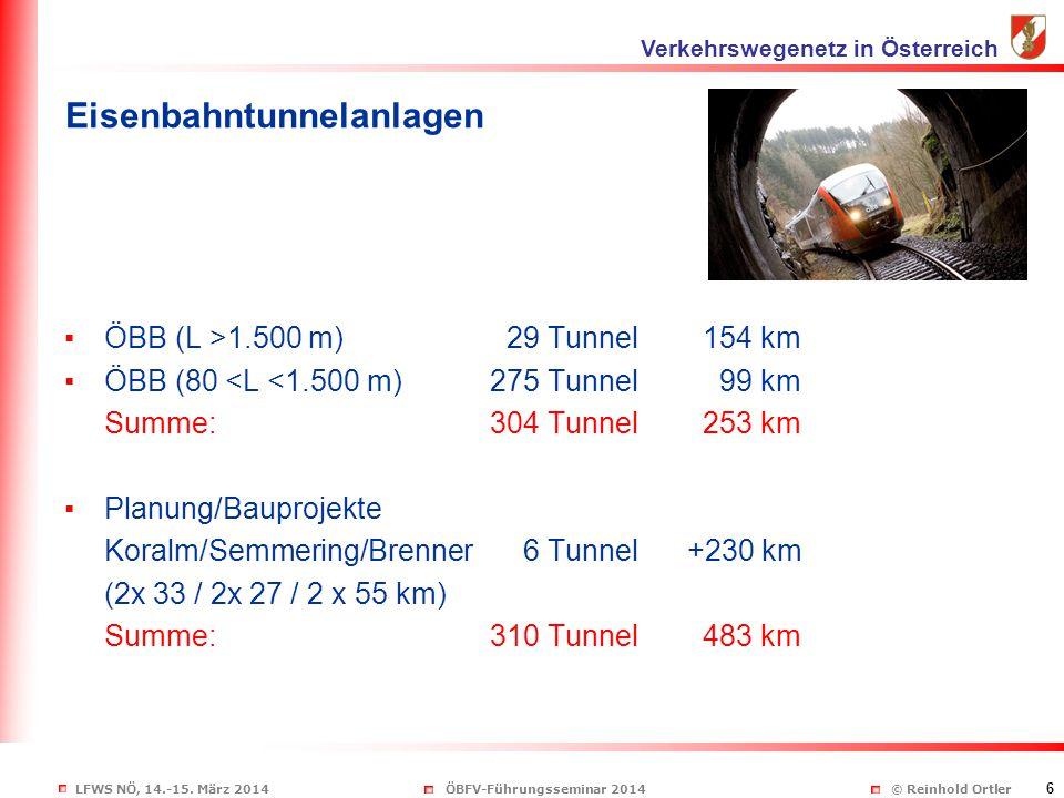 LFWS NÖ, 14.-15. März 2014ÖBFV-Führungsseminar 2014 © Reinhold Ortler 6 Eisenbahntunnelanlagen ▪ÖBB (L >1.500 m)029 Tunnel154 km ▪ÖBB (80 <L <1.500 m)