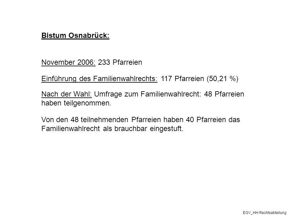Bistum Osnabrück: November 2006: 233 Pfarreien Einführung des Familienwahlrechts: 117 Pfarreien (50,21 %) Nach der Wahl: Umfrage zum Familienwahlrecht