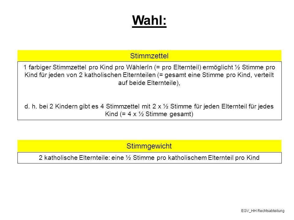 """MaxAnna Pfarrei A in HamburgPfarrei B in Kiel 1 (""""eigene ) ½ Anna ½ Anna ½ Max ½ Max Anna Wahlberechtigung: mit Tauftag Ausübung des Stimmrechts: Bis 14."""