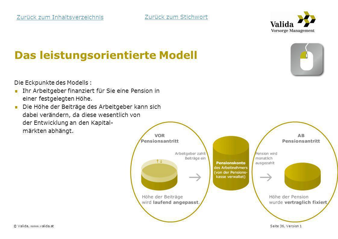Seite 36, Version 1© Valida, www.valida.at Zurück zum Inhaltsverzeichnis Das leistungsorientierte Modell Die Eckpunkte des Modells : Ihr Arbeitgeber f