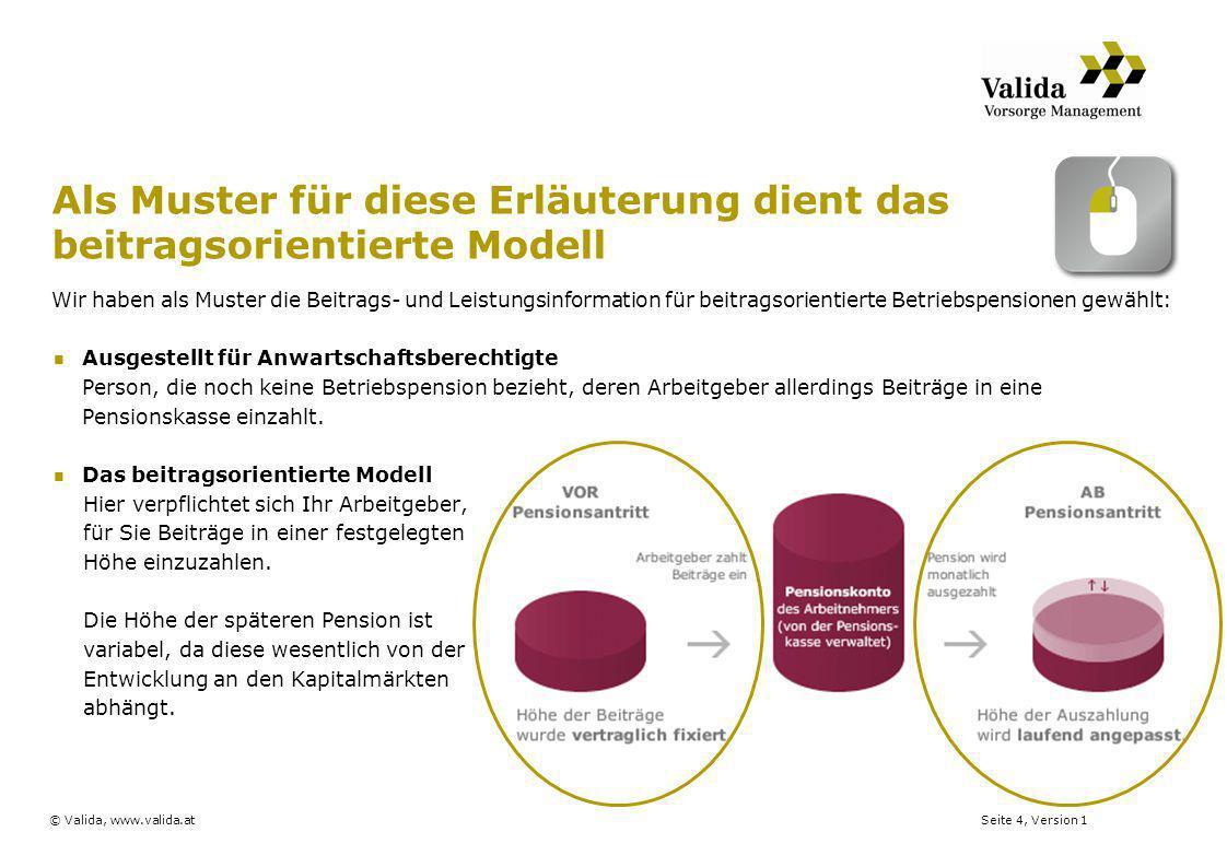 Seite 35, Version 1© Valida, www.valida.at Zurück zum Inhaltsverzeichnis Das beitragsorientierte Modell Diese Präsentation führt durch die Beitrags- und Leistungsinformation für das beitragsorientierte Modell.