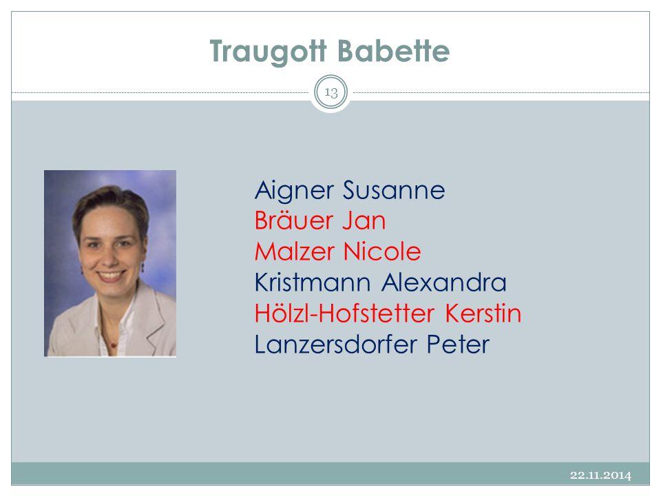 Traugott Babette 22.11.2014 13 Aigner Susanne Bräuer Jan Malzer Nicole Kristmann Alexandra Hölzl-Hofstetter Kerstin Lanzersdorfer Peter