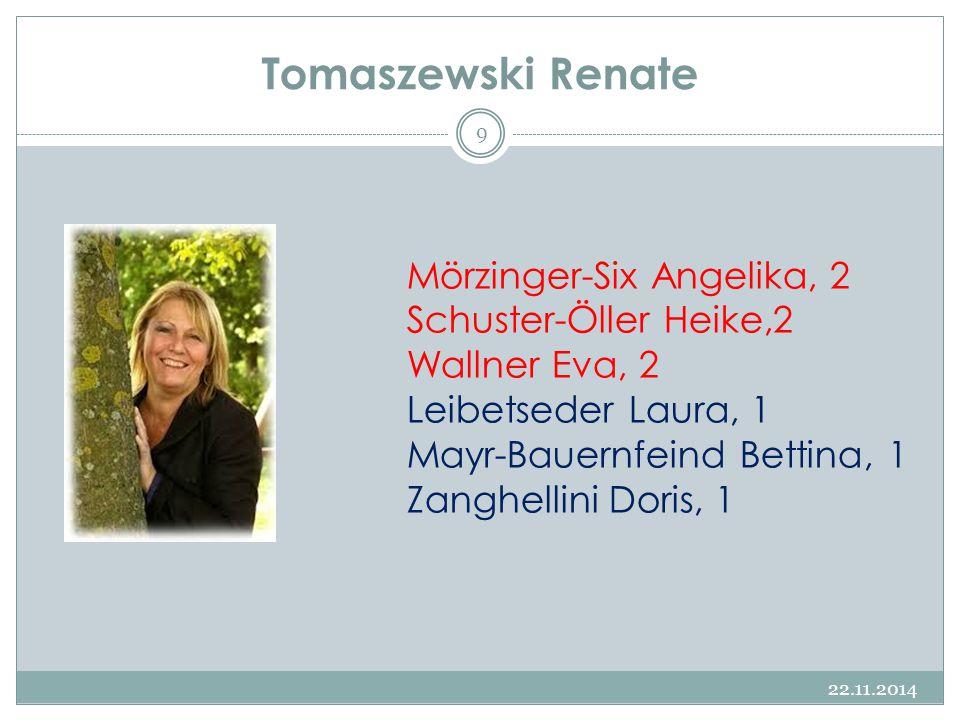 Tomaszewski Renate 22.11.2014 9 Mörzinger-Six Angelika, 2 Schuster-Öller Heike,2 Wallner Eva, 2 Leibetseder Laura, 1 Mayr-Bauernfeind Bettina, 1 Zanghellini Doris, 1