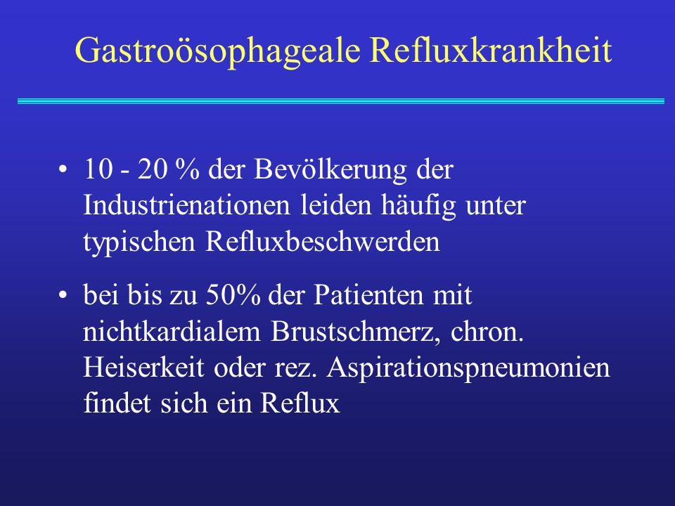 Gastroösophageale Refluxkrankheit 10 - 20 % der Bevölkerung der Industrienationen leiden häufig unter typischen Refluxbeschwerden bei bis zu 50% der P