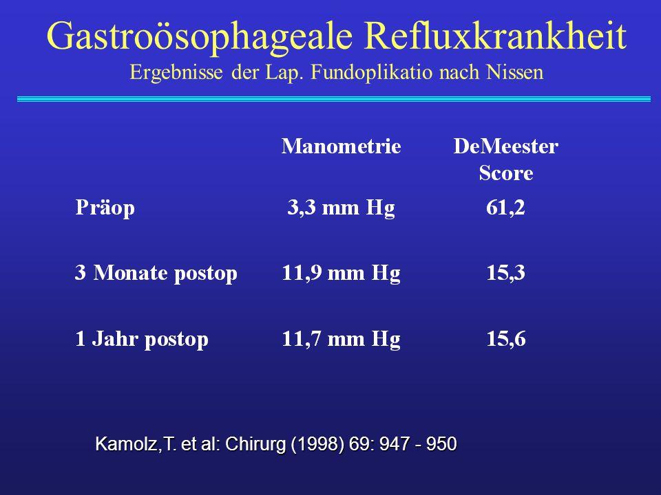 Kamolz,T. et al: Chirurg (1998) 69: 947 - 950 Gastroösophageale Refluxkrankheit Ergebnisse der Lap. Fundoplikatio nach Nissen