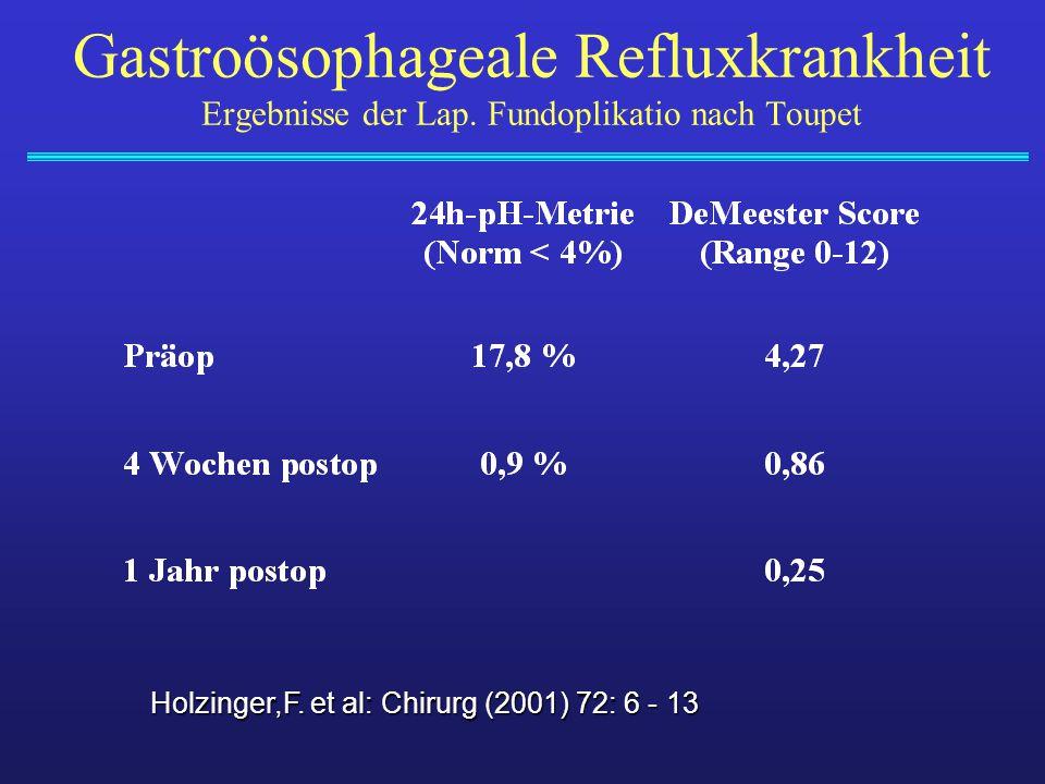 Holzinger,F. et al: Chirurg (2001) 72: 6 - 13 Gastroösophageale Refluxkrankheit Ergebnisse der Lap. Fundoplikatio nach Toupet