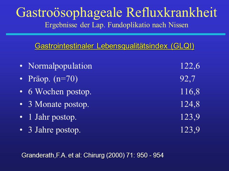 Normalpopulation122,6 Präop. (n=70)92,7 6 Wochen postop.116,8 3 Monate postop.124,8 1 Jahr postop.123,9 3 Jahre postop.123,9 Gastrointestinaler Lebens