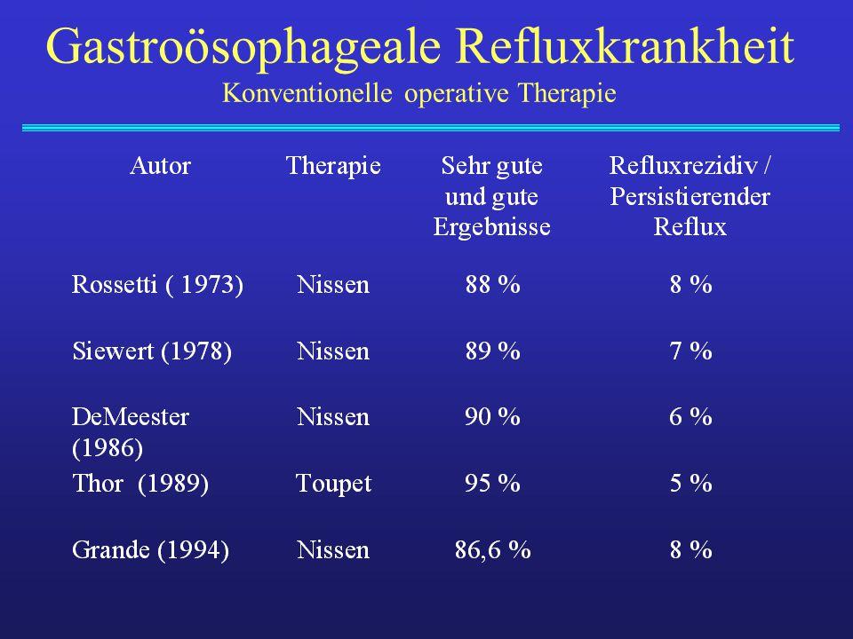 Gastroösophageale Refluxkrankheit Konventionelle operative Therapie