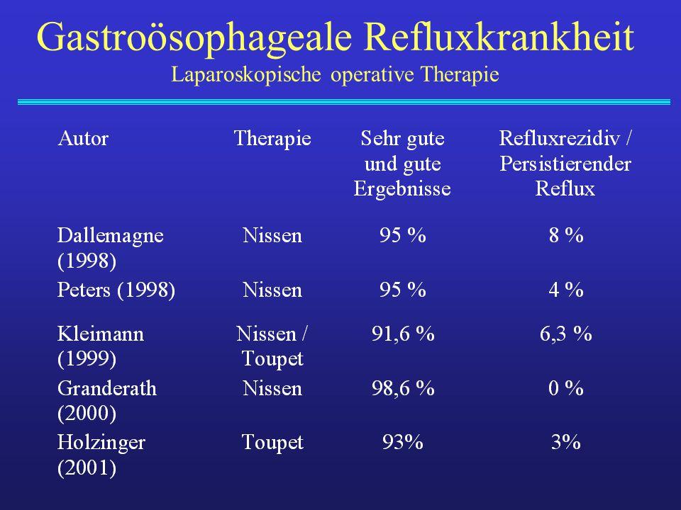 Gastroösophageale Refluxkrankheit Laparoskopische operative Therapie