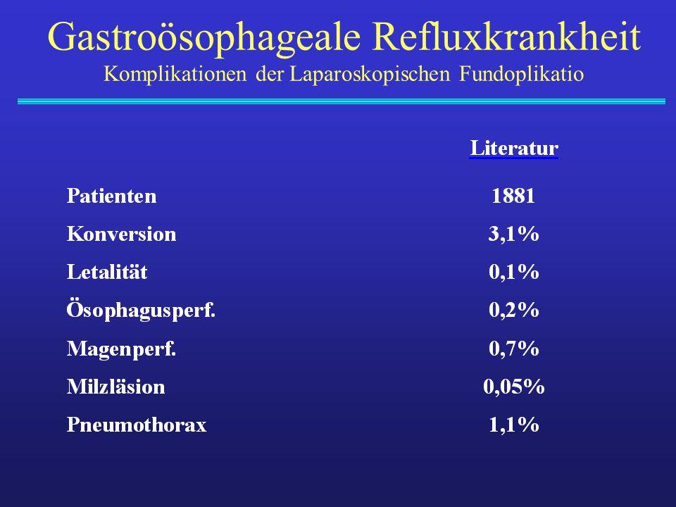 Gastroösophageale Refluxkrankheit Komplikationen der Laparoskopischen Fundoplikatio