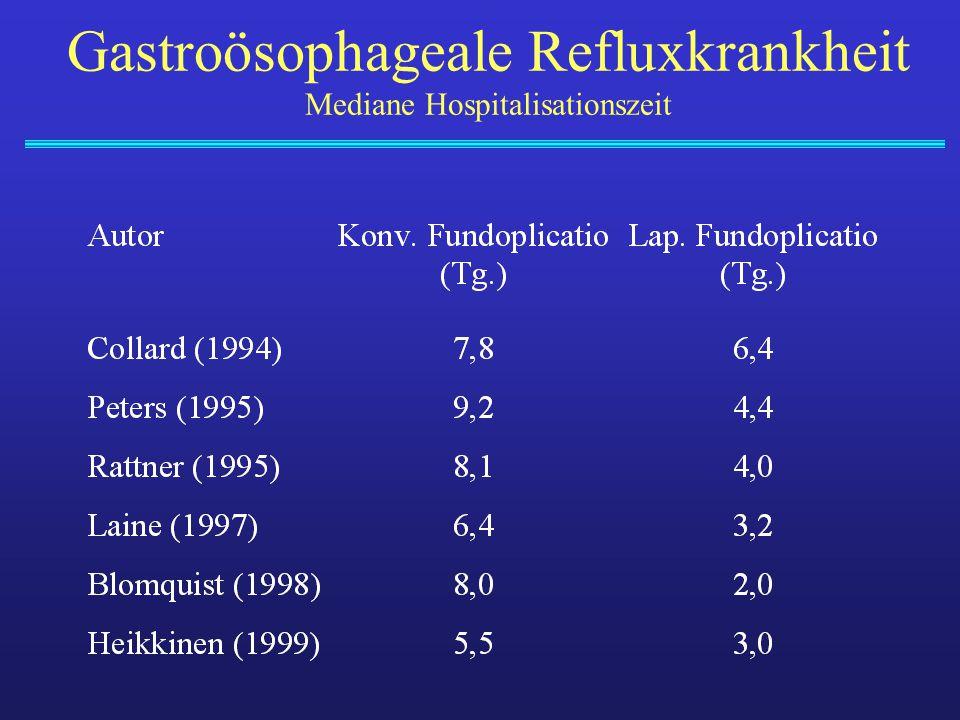 Gastroösophageale Refluxkrankheit Mediane Hospitalisationszeit