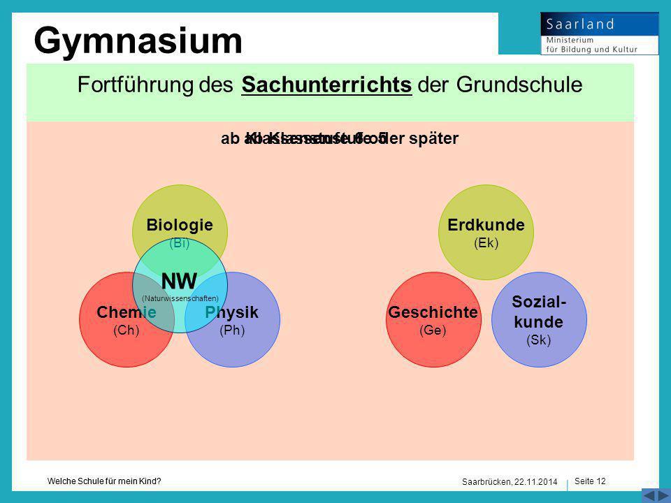Seite 12 Welche Schule für mein Kind? Saarbrücken, 22.11.2014 Naturwissenschaften (NW)Erdkunde (Ek) Fortführung des Sachunterrichts der Grundschule Gy