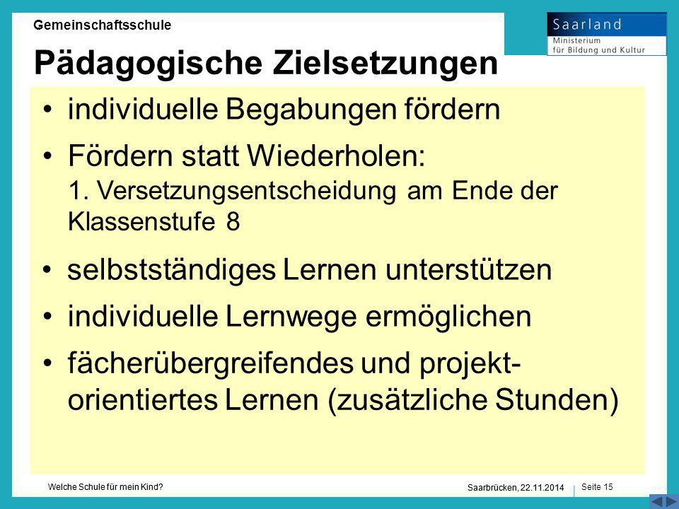 Seite 15 Welche Schule für mein Kind? Saarbrücken, 22.11.2014 selbstständiges Lernen unterstützen individuelle Lernwege ermöglichen fächerübergreifend