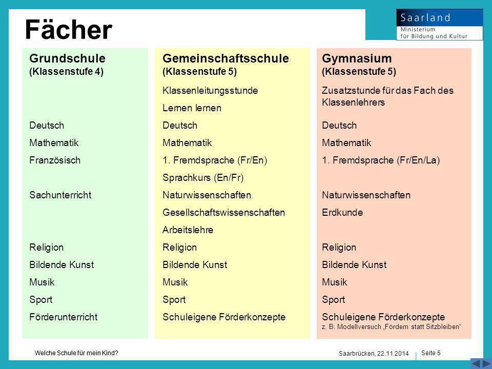 Seite 5 Welche Schule für mein Kind? Saarbrücken, 22.11.2014 Grundschule (Klassenstufe 4) Gemeinschaftsschule (Klassenstufe 5) Deutsch Mathematik Fran