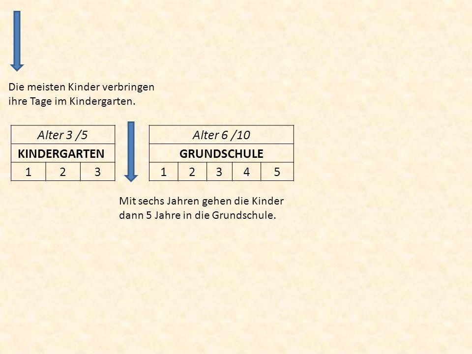 Alter 6 /10 GRUNDSCHULE 12345 Mit sechs Jahren gehen die Kinder dann 5 Jahre in die Grundschule.