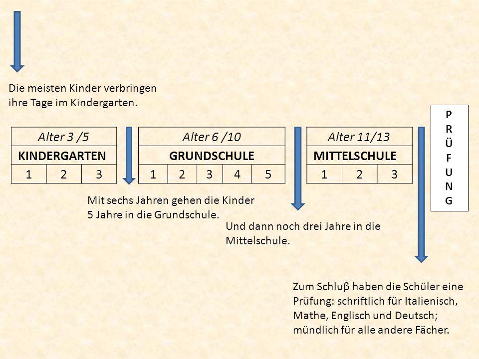 Alter 6 /10 GRUNDSCHULE 12345 Mit sechs Jahren gehen die Kinder 5 Jahre in die Grundschule.