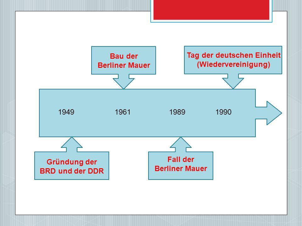 1949 1961 1989 1990 Gründung der BRD und der DDR Tag der deutschen Einheit (Wiedervereinigung) Bau der Berliner Mauer Fall der Berliner Mauer