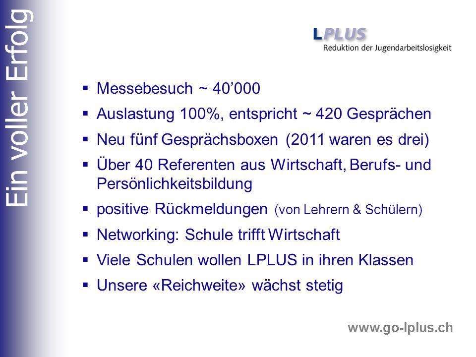www.go-lplus.ch  Messebesuch ~ 40'000  Auslastung 100%, entspricht ~ 420 Gesprächen  Neu fünf Gesprächsboxen (2011 waren es drei)  Über 40 Referen