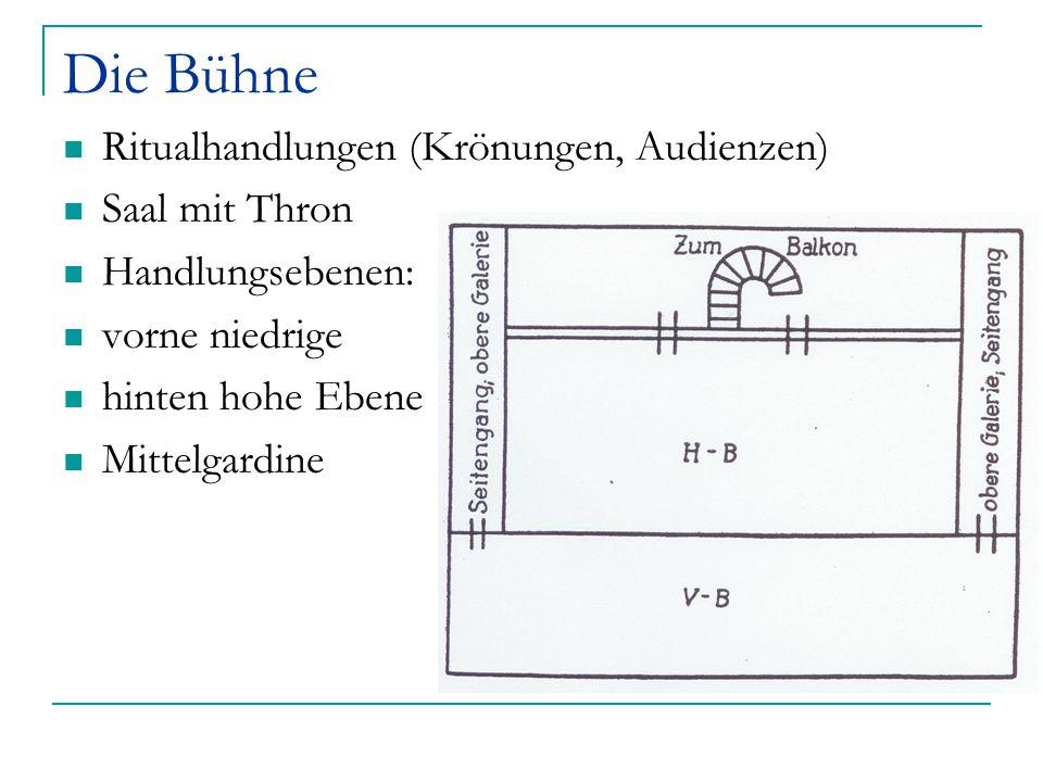 Die Bühne Ritualhandlungen (Krönungen, Audienzen) Saal mit Thron Handlungsebenen: vorne niedrige hinten hohe Ebene Mittelgardine