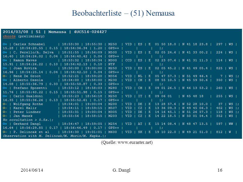 Beobachterliste – (51) Nemausa 2014/06/14G. Dangl16 (Quelle: www.euraster.net)