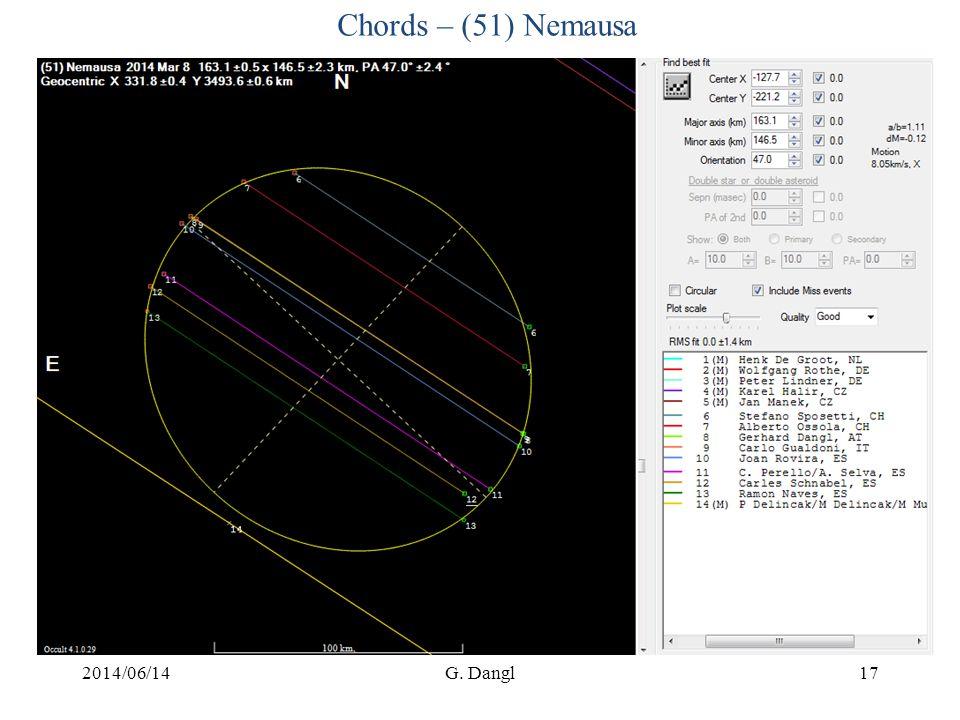 Chords – (51) Nemausa 2014/06/14G. Dangl17 (Quelle: www.euraster.net)