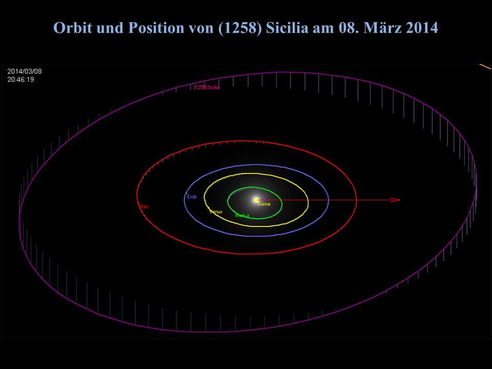 Orbit und Position von (1258) Sicilia am 08. März 2014 2014/06/14G. Dangl19