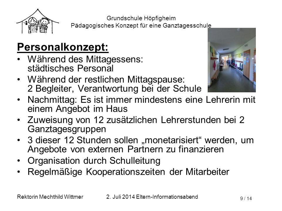 Rektorin Mechthild Wittmer2.