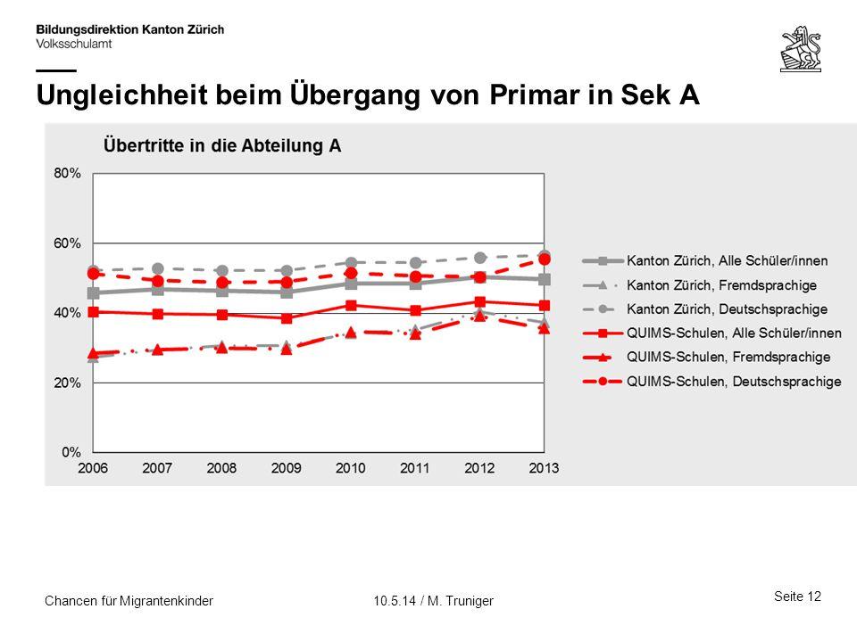 Ungleichheit beim Übergang von Primar in Sek A Seite 12 10.5.14 / M. TrunigerChancen für Migrantenkinder